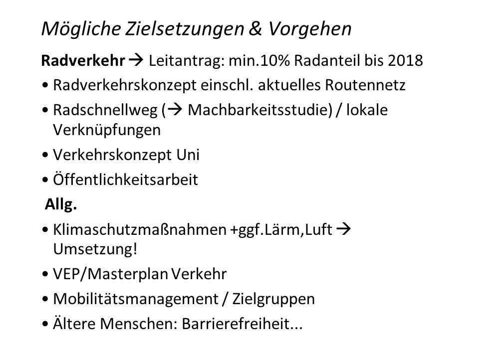 Mögliche Zielsetzungen & Vorgehen Radverkehr Leitantrag: min.10% Radanteil bis 2018 Radverkehrskonzept einschl. aktuelles Routennetz Radschnellweg ( M