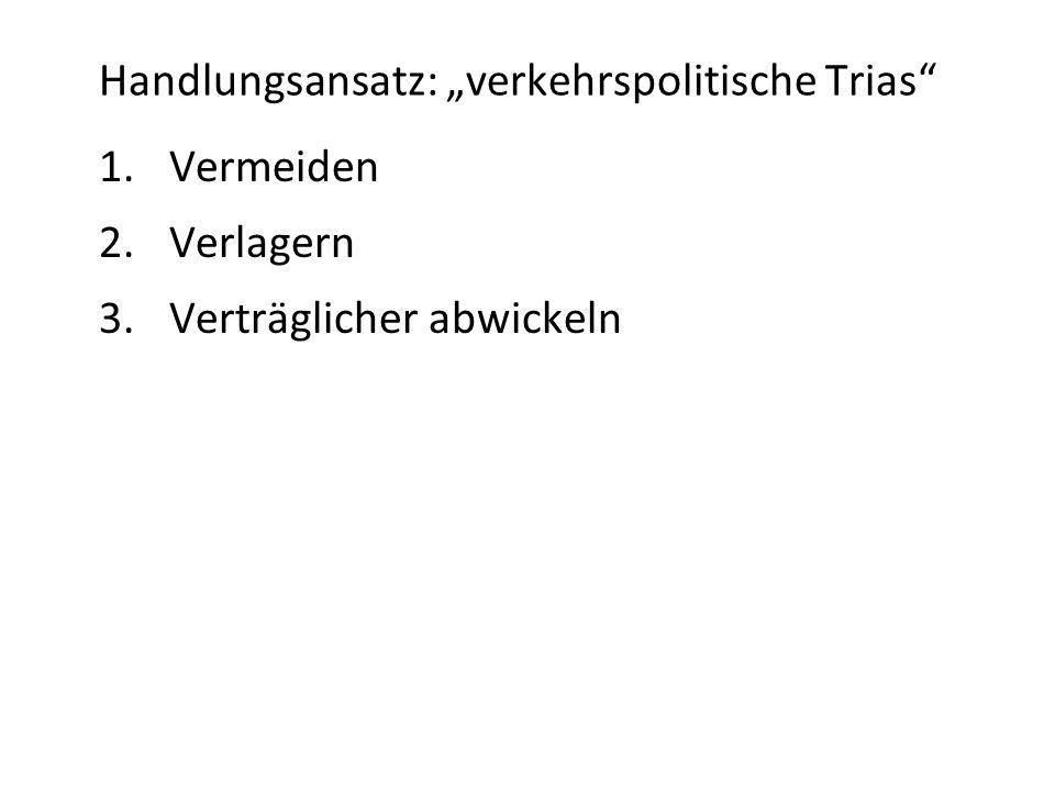 Handlungsansatz: verkehrspolitische Trias 1.Vermeiden 2.Verlagern 3.Verträglicher abwickeln