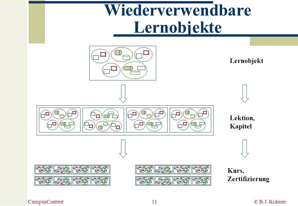 CampusContent© B.J. Krämer11 Lernobjekt Lektion, Kapitel Kurs, Zertifizierung Wiederverwendbare Lernobjekte