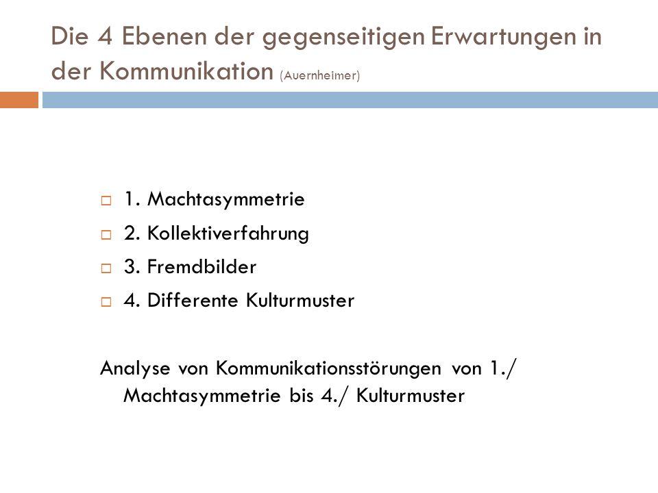 Die 4 Ebenen der gegenseitigen Erwartungen in der Kommunikation (Auernheimer) 1. Machtasymmetrie 2. Kollektiverfahrung 3. Fremdbilder 4. Differente Ku