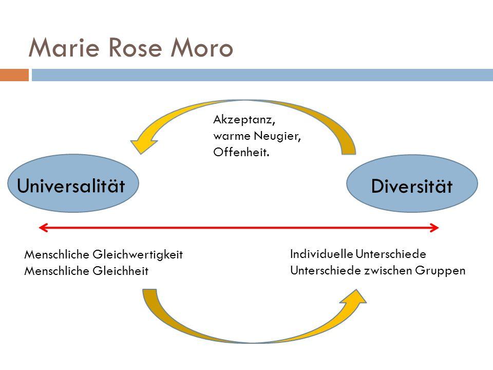 Marie Rose Moro Universalität Diversität Menschliche Gleichwertigkeit Menschliche Gleichheit Individuelle Unterschiede Unterschiede zwischen Gruppen A