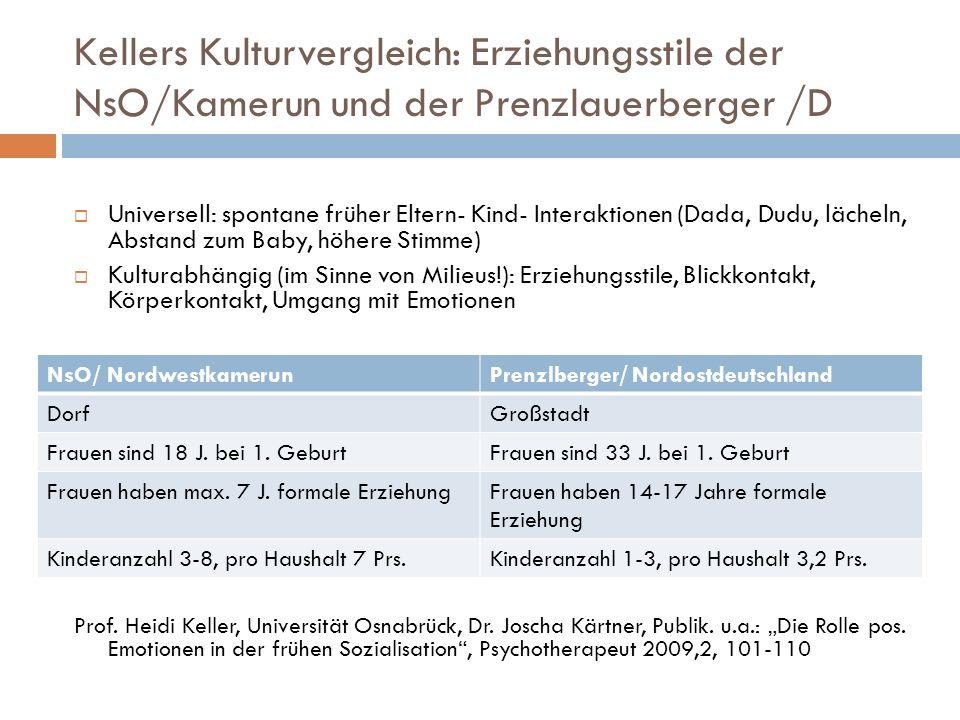 Kellers Kulturvergleich: Erziehungsstile der NsO/Kamerun und der Prenzlauerberger /D Universell: spontane früher Eltern- Kind- Interaktionen (Dada, Du