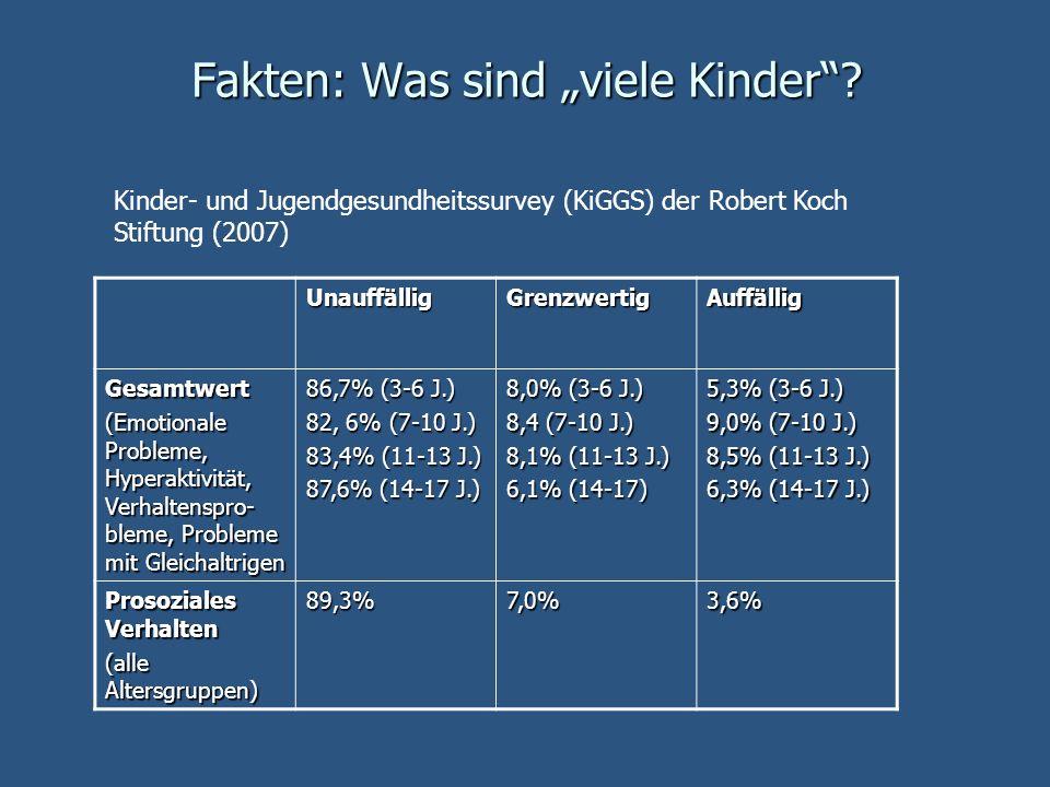 Fakten: Was sind viele Kinder? Kinder- und Jugendgesundheitssurvey (KiGGS) der Robert Koch Stiftung (2007) UnauffälligGrenzwertigAuffällig Gesamtwert
