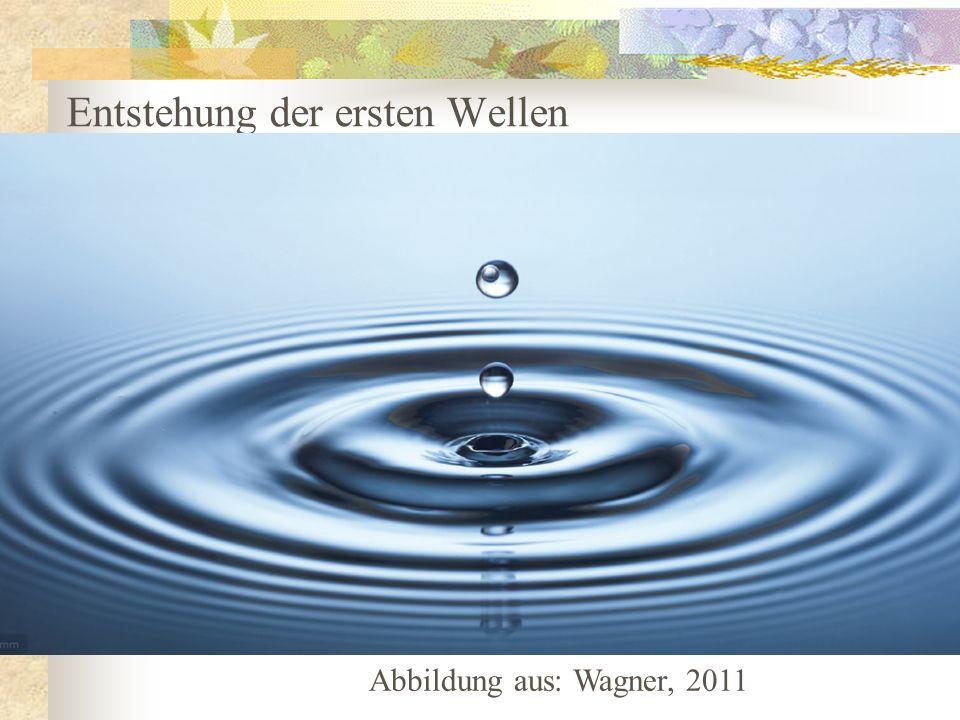 Entstehung der ersten Wellen Abbildung aus: Wagner, 2011