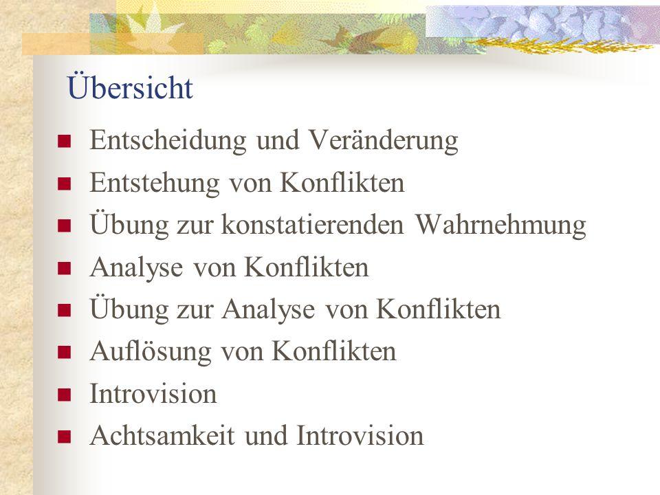 Introvisionsberatung Integrationsphase: Abschließender Prozessüberblick und Integration in alltagsweltliche Zusammenhänge