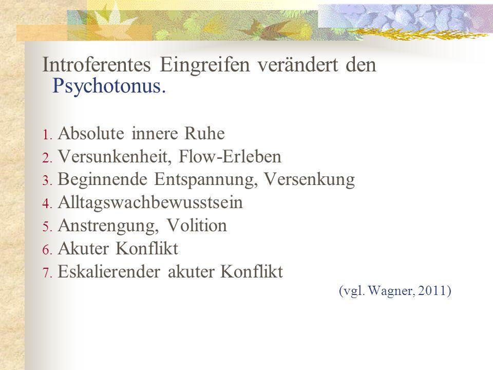 Introferentes Eingreifen verändert den Psychotonus. 1. Absolute innere Ruhe 2. Versunkenheit, Flow-Erleben 3. Beginnende Entspannung, Versenkung 4. Al