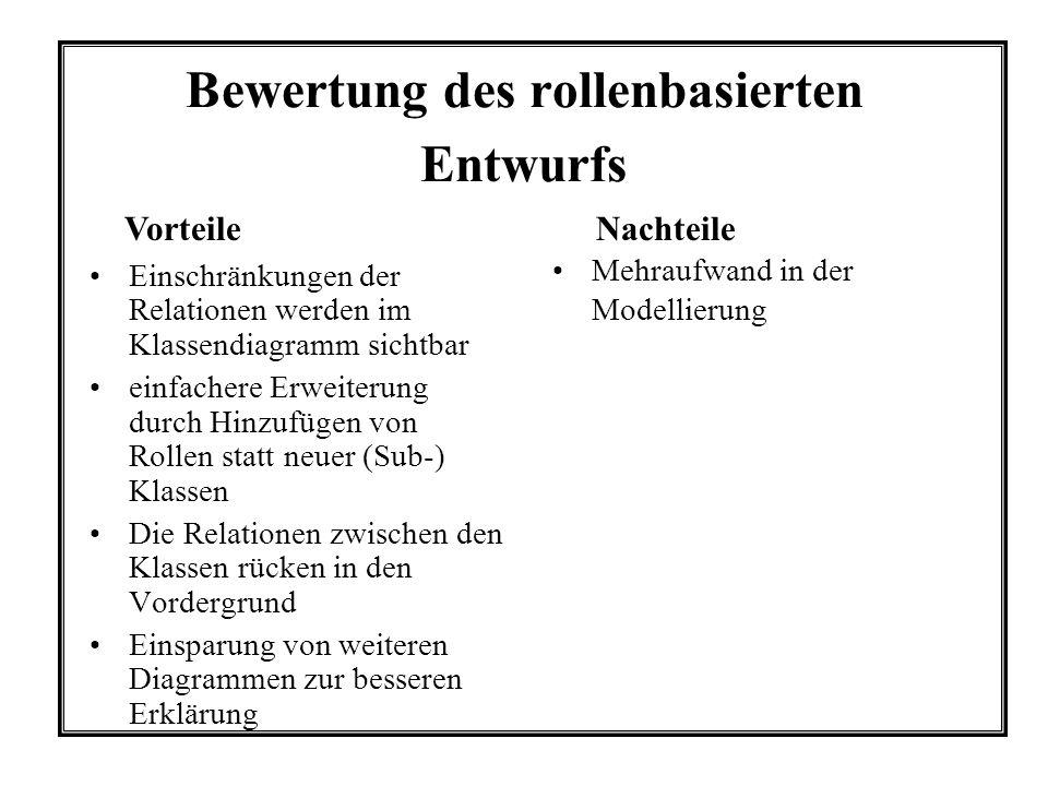 Bewertung des rollenbasierten Entwurfs Einschränkungen der Relationen werden im Klassendiagramm sichtbar einfachere Erweiterung durch Hinzufügen von Rollen statt neuer (Sub-) Klassen Die Relationen zwischen den Klassen rücken in den Vordergrund Einsparung von weiteren Diagrammen zur besseren Erklärung Mehraufwand in der Modellierung VorteileNachteile