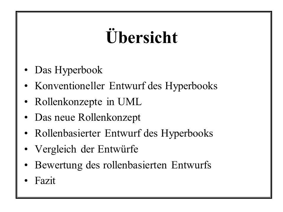 Übersicht Das Hyperbook Konventioneller Entwurf des Hyperbooks Rollenkonzepte in UML Das neue Rollenkonzept Rollenbasierter Entwurf des Hyperbooks Vergleich der Entwürfe Bewertung des rollenbasierten Entwurfs Fazit