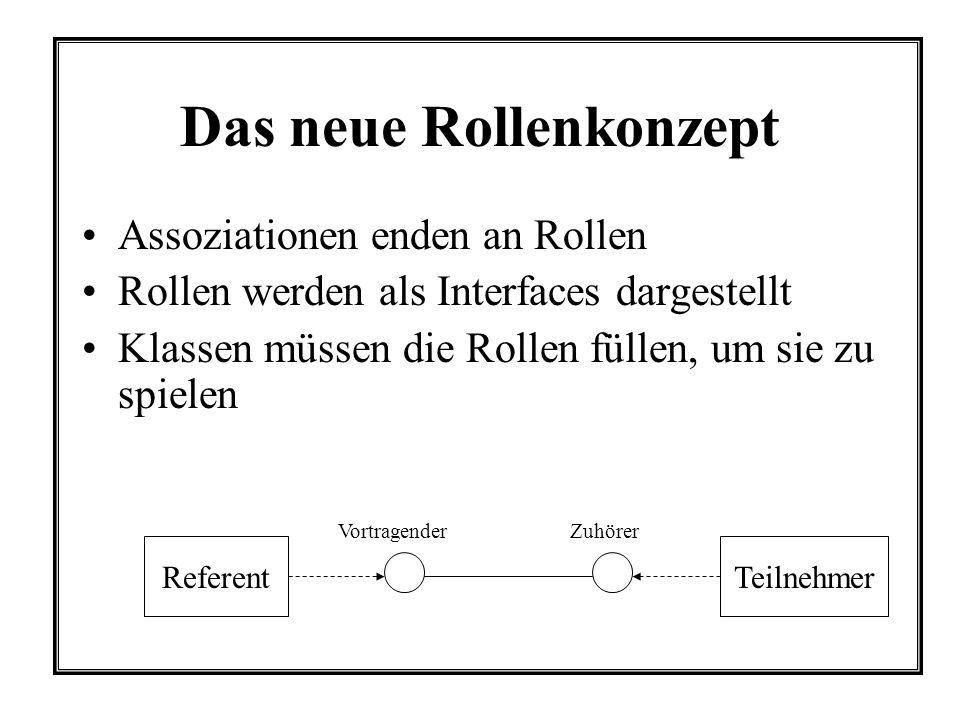 Das neue Rollenkonzept Assoziationen enden an Rollen Rollen werden als Interfaces dargestellt Klassen müssen die Rollen füllen, um sie zu spielen ReferentTeilnehmer VortragenderZuhörer