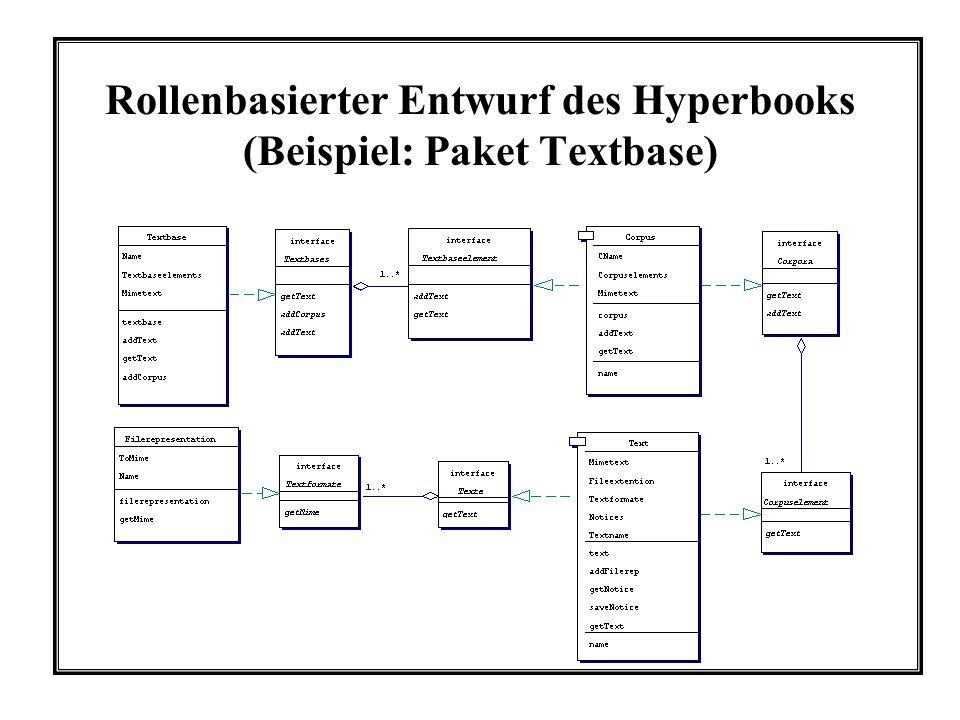 Rollenbasierter Entwurf des Hyperbooks (Beispiel: Paket Textbase)