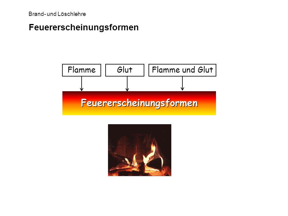 Brand- und Löschlehre Feuererscheinungsformen Feuererscheinungsformen FlammeGlutFlamme und Glut