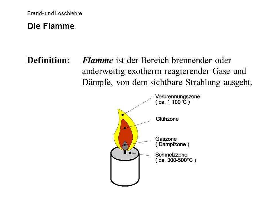 Brand- und Löschlehre Die Flamme Definition:Flamme ist der Bereich brennender oder anderweitig exotherm reagierender Gase und Dämpfe, von dem sichtbar
