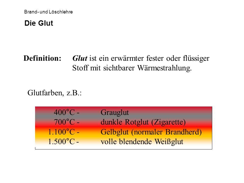 Brand- und Löschlehre Die Glut Definition:Glut ist ein erwärmter fester oder flüssiger Stoff mit sichtbarer Wärmestrahlung. Glutfarben, z.B.: 400°C -G