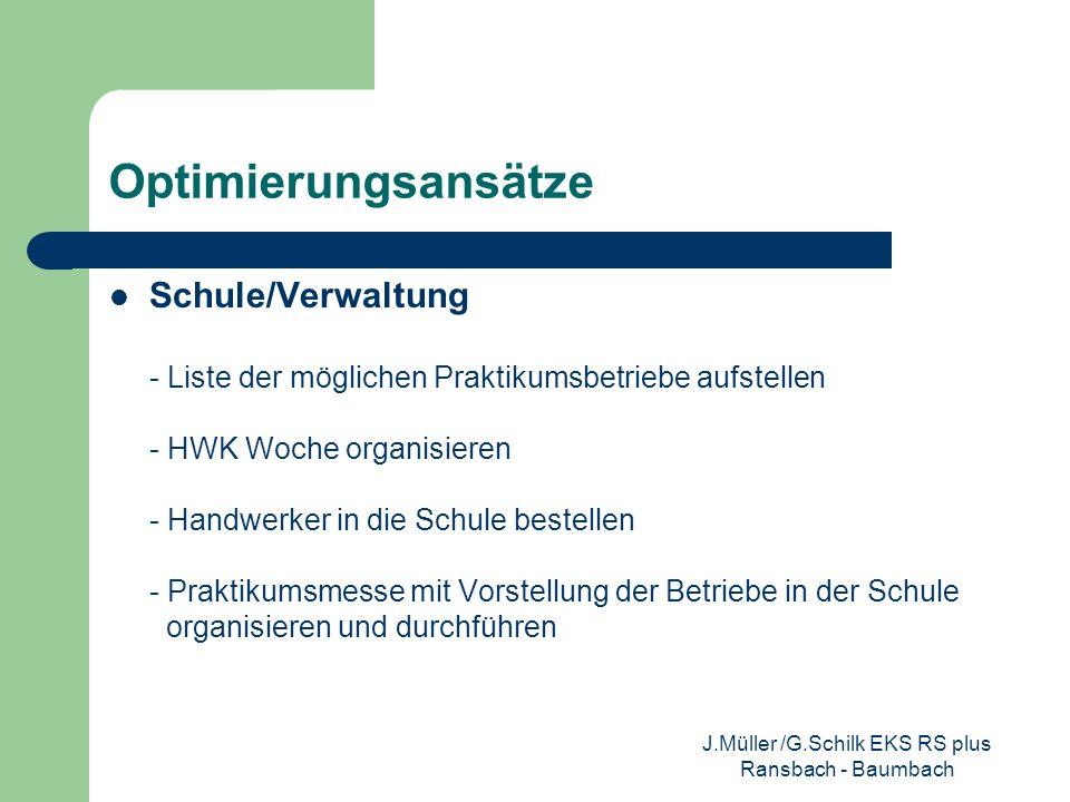 Optimierungsansätze Schule/Verwaltung - Liste der möglichen Praktikumsbetriebe aufstellen - HWK Woche organisieren - Handwerker in die Schule bestelle