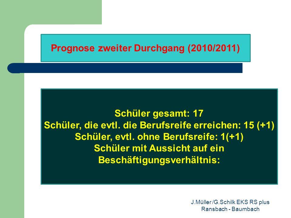 Prognose zweiter Durchgang (2010/2011) Schüler gesamt: 17 Schüler, die evtl. die Berufsreife erreichen: 15 (+1) Schüler, evtl. ohne Berufsreife: 1(+1)