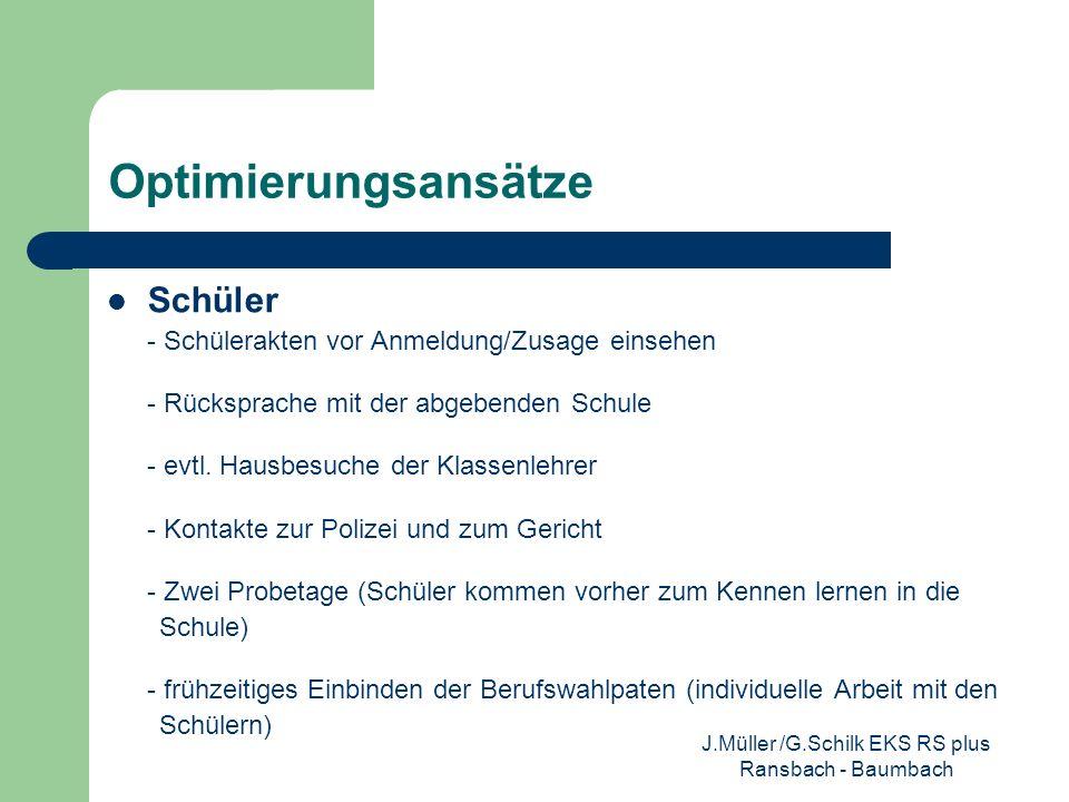 Optimierungsansätze Schule/Verwaltung - Liste der möglichen Praktikumsbetriebe aufstellen - HWK Woche organisieren - Handwerker in die Schule bestellen - Praktikumsmesse mit Vorstellung der Betriebe in der Schule organisieren und durchführen J.Müller /G.Schilk EKS RS plus Ransbach - Baumbach