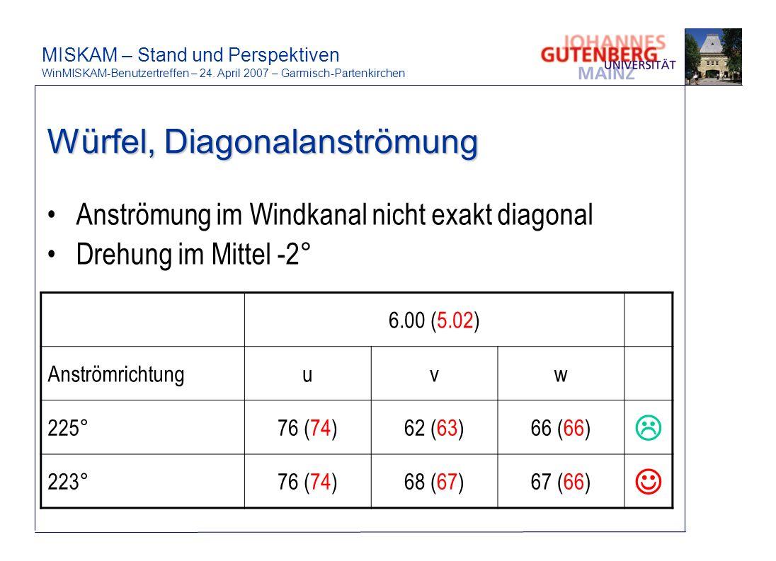 MISKAM – Stand und Perspektiven WinMISKAM-Benutzertreffen – 24.