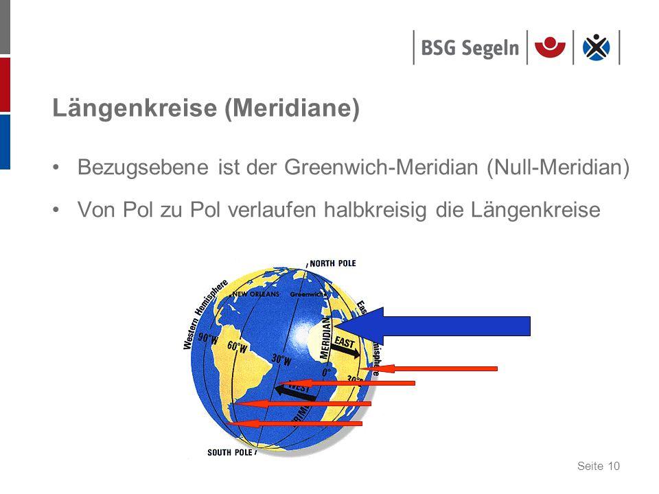 Seite 10 Längenkreise (Meridiane) Bezugsebene ist der Greenwich-Meridian (Null-Meridian) Von Pol zu Pol verlaufen halbkreisig die Längenkreise