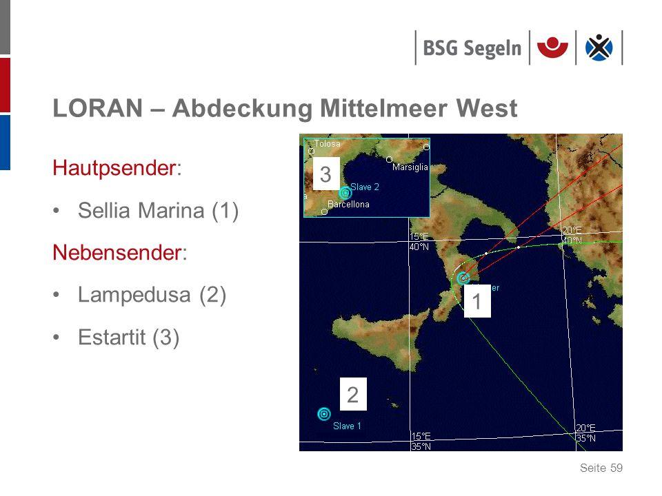 Seite 59 LORAN – Abdeckung Mittelmeer West Hautpsender: Sellia Marina (1) Nebensender: Lampedusa (2) Estartit (3) 1 2 3