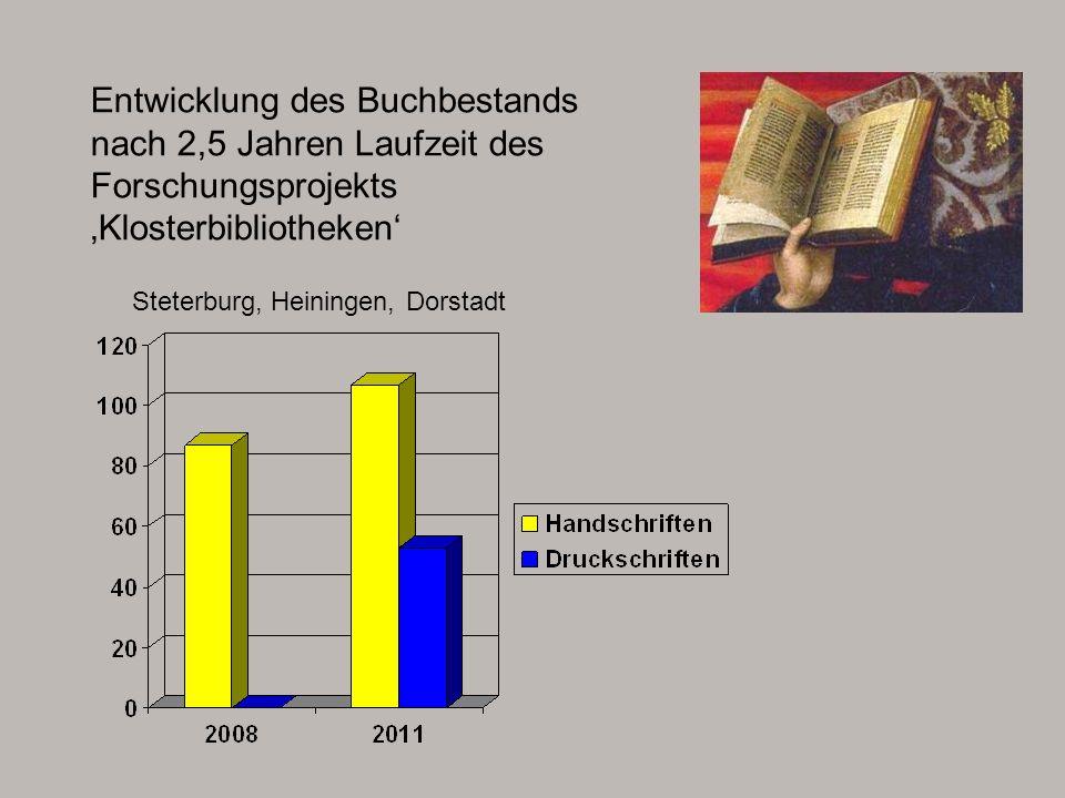 Katalogisierung – Rekonstruktion Mischbände GW M22591: Meditationes passionis Christi, Lübeck, um 1475, HAB, E 392 2° Helmst.