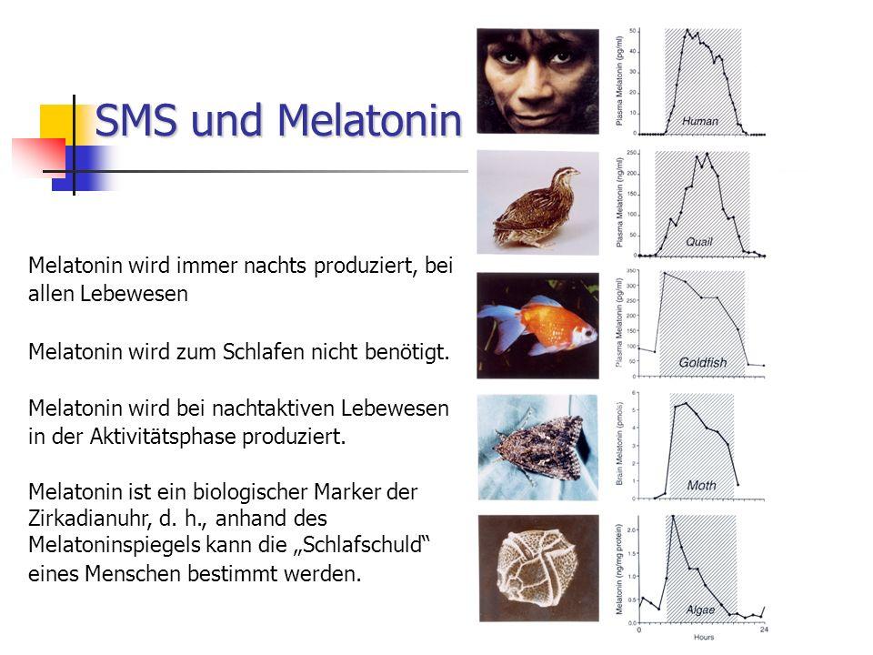 Melatonin wird immer nachts produziert, bei allen Lebewesen Melatonin wird zum Schlafen nicht benötigt.