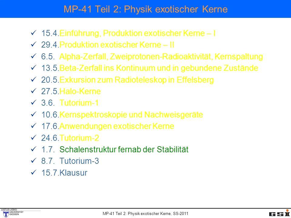 MP-41 Teil 2: Physik exotischer Kerne, SS-2011 Experimentelle Einteilchen Energien 208 Pb 209 Bi E lab = 5 MeV/u 1 h 9/2 2 f 7/2 1 i 13/2 1609 keV 896 keV 0 keV γ-Spektrum Einteilchen Energien