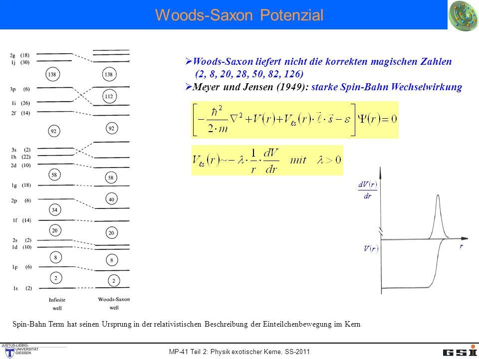 MP-41 Teil 2: Physik exotischer Kerne, SS-2011 Woods-Saxon Potenzial Woods-Saxon liefert nicht die korrekten magischen Zahlen (2, 8, 20, 28, 50, 82, 1