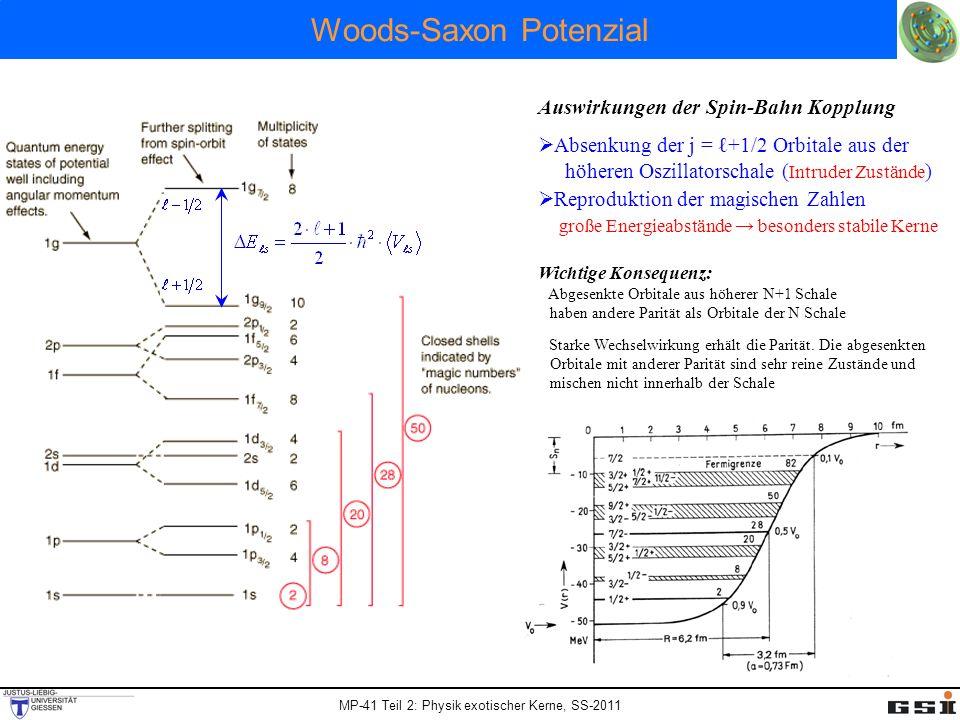 MP-41 Teil 2: Physik exotischer Kerne, SS-2011 Woods-Saxon Potenzial Auswirkungen der Spin-Bahn Kopplung Absenkung der j = +1/2 Orbitale aus der höher