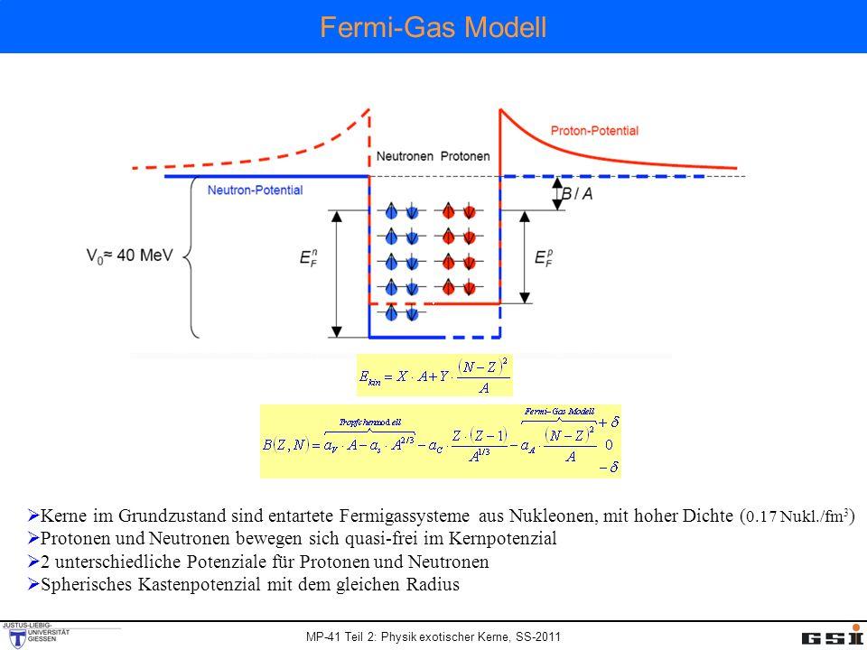MP-41 Teil 2: Physik exotischer Kerne, SS-2011 Fermi-Gas Modell Zustandsdichte freier Teilchen: Phasenraum: (Fermi-Impuls p F ist der max.