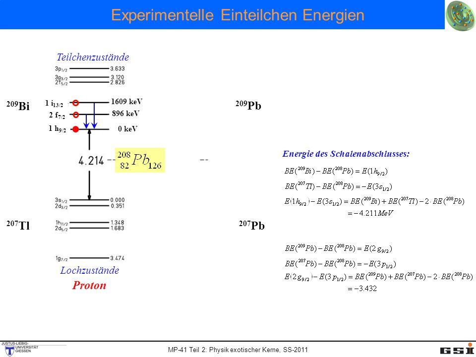 MP-41 Teil 2: Physik exotischer Kerne, SS-2011 Experimentelle Einteilchen Energien 209 Pb 209 Bi 207 Pb 207 Tl Energie des Schalenabschlusses: 1 h 9/2