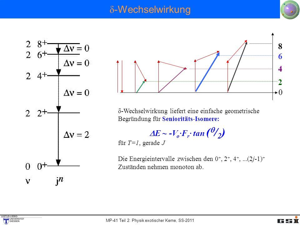 MP-41 Teil 2: Physik exotischer Kerne, SS-2011 δ -Wechselwirkung 0 2 4 6 8 δ-Wechselwirkung liefert eine einfache geometrische Begründung für Seniorit