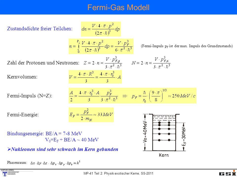 MP-41 Teil 2: Physik exotischer Kerne, SS-2011 Woods-Saxon Potenzial
