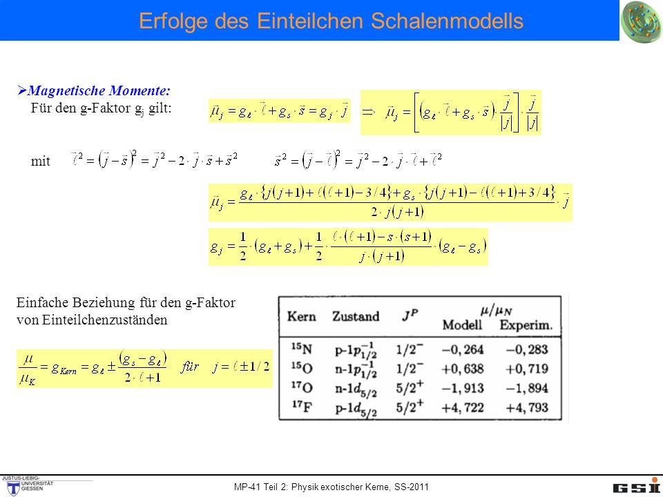 MP-41 Teil 2: Physik exotischer Kerne, SS-2011 Erfolge des Einteilchen Schalenmodells Magnetische Momente: Für den g-Faktor g j gilt: mit Einfache Bez