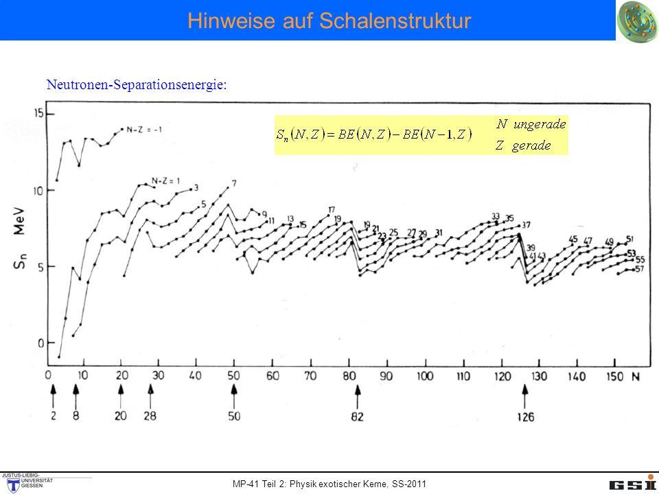 MP-41 Teil 2: Physik exotischer Kerne, SS-2011 Hinweise auf Schalenstruktur Neutronen-Separationsenergie: