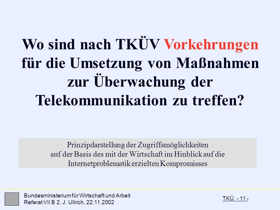 TKÜ - 11 - Bundesministerium für Wirtschaft und Arbeit Referat VII B 2, J. Ullrich, 22.11.2002 Prinzipdarstellung der Zugriffsmöglichkeiten auf der Ba