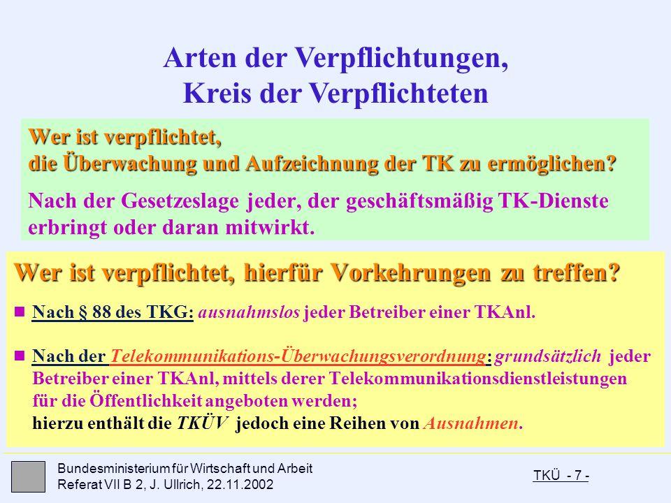 TKÜ - 7 - Bundesministerium für Wirtschaft und Arbeit Referat VII B 2, J. Ullrich, 22.11.2002 Wer ist verpflichtet, die Überwachung und Aufzeichnung d