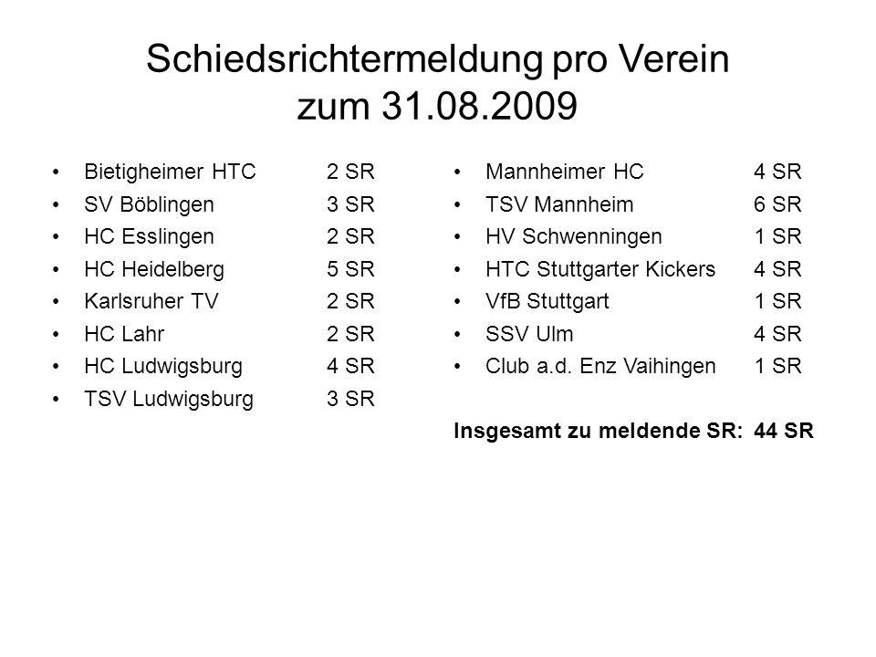 Schiedsrichtermeldung pro Verein zum 31.08.2009 Bietigheimer HTC2 SR SV Böblingen3 SR HC Esslingen2 SR HC Heidelberg5 SR Karlsruher TV2 SR HC Lahr2 SR HC Ludwigsburg4 SR TSV Ludwigsburg3 SR Mannheimer HC4 SR TSV Mannheim6 SR HV Schwenningen1 SR HTC Stuttgarter Kickers4 SR VfB Stuttgart1 SR SSV Ulm4 SR Club a.d.