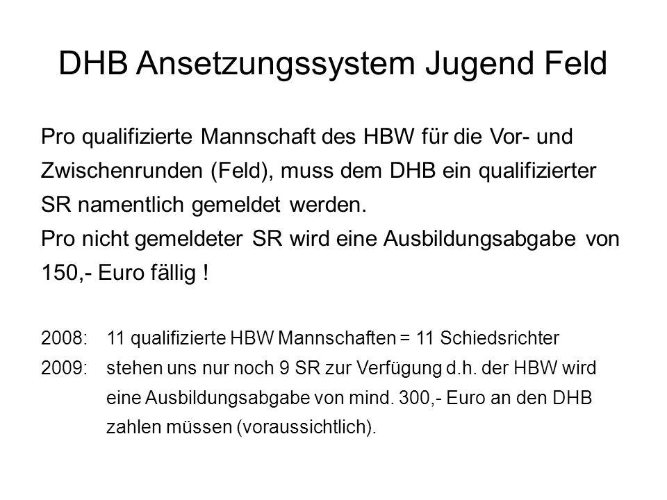 DHB Ansetzungssystem Jugend Feld Pro qualifizierte Mannschaft des HBW für die Vor- und Zwischenrunden (Feld), muss dem DHB ein qualifizierter SR namentlich gemeldet werden.