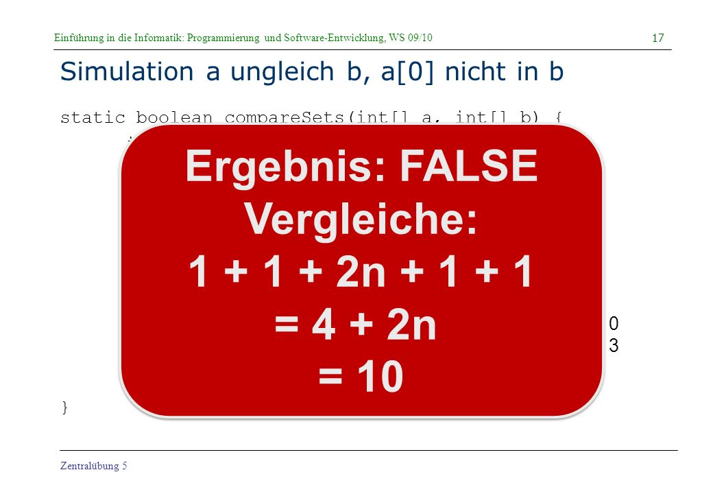 Einführung in die Informatik: Programmierung und Software-Entwicklung, WS 09/10 Zentralübung 5 Simulation a ungleich b, a[0] nicht in b static boolean compareSets(int[] a, int[] b) { if (a.length != b.length) return false; for (int i = 0; i < a.length; i++) { int j = 0; while (j < b.length && b[j] != a[i]) j++; if (j == b.length) return false; } return true; } 17 a = b = i = 0 j = 3 123423 Ergebnis: FALSE Vergleiche: 1 + 1 + 2n + 1 + 1 = 4 + 2n = 10 Ergebnis: FALSE Vergleiche: 1 + 1 + 2n + 1 + 1 = 4 + 2n = 10