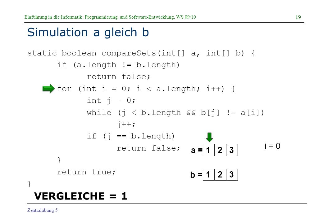 Einführung in die Informatik: Programmierung und Software-Entwicklung, WS 09/10 Zentralübung 5 Simulation a gleich b static boolean compareSets(int[] a, int[] b) { if (a.length != b.length) return false; for (int i = 0; i < a.length; i++) { int j = 0; while (j < b.length && b[j] != a[i]) j++; if (j == b.length) return false; } return true; } 19 a = b = i = 0 123123 VERGLEICHE = 1