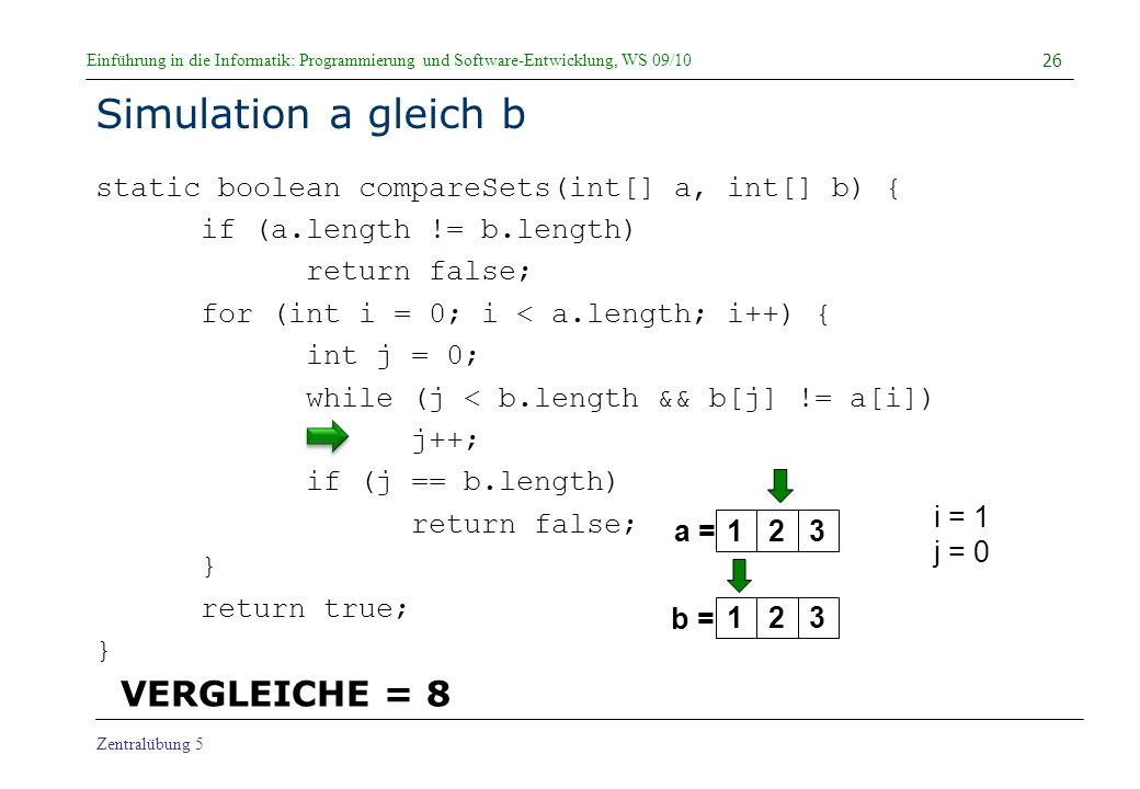 Einführung in die Informatik: Programmierung und Software-Entwicklung, WS 09/10 Zentralübung 5 Simulation a gleich b static boolean compareSets(int[] a, int[] b) { if (a.length != b.length) return false; for (int i = 0; i < a.length; i++) { int j = 0; while (j < b.length && b[j] != a[i]) j++; if (j == b.length) return false; } return true; } 26 a = b = i = 1 j = 0 123123 VERGLEICHE = 8