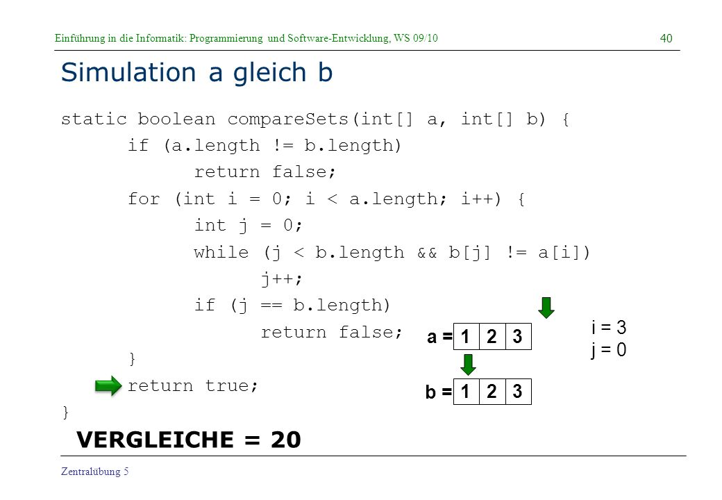 Einführung in die Informatik: Programmierung und Software-Entwicklung, WS 09/10 Zentralübung 5 Simulation a gleich b static boolean compareSets(int[] a, int[] b) { if (a.length != b.length) return false; for (int i = 0; i < a.length; i++) { int j = 0; while (j < b.length && b[j] != a[i]) j++; if (j == b.length) return false; } return true; } 40 a = b = i = 3 j = 0 123123 VERGLEICHE = 20