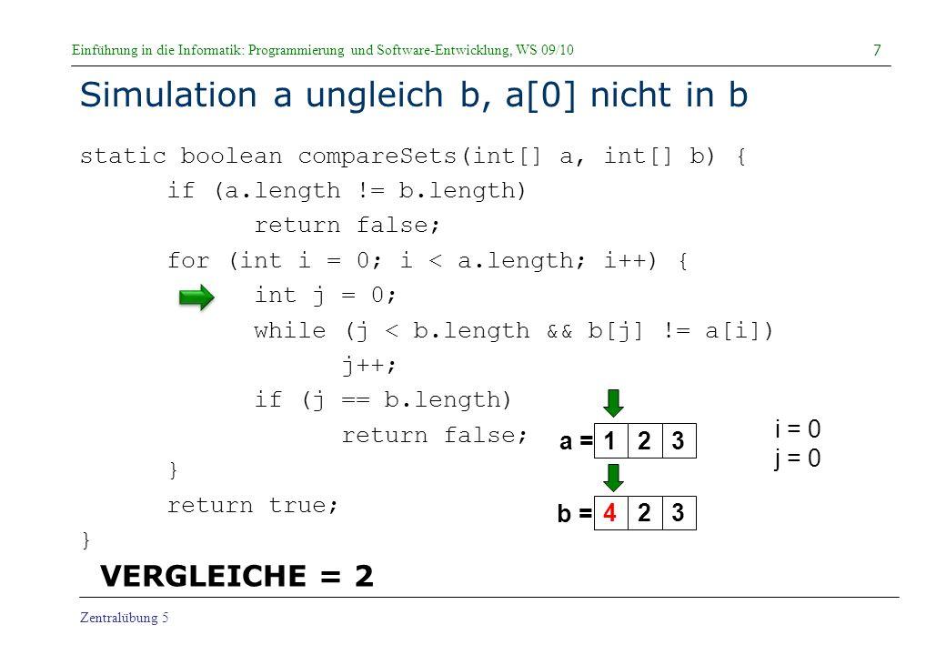 Einführung in die Informatik: Programmierung und Software-Entwicklung, WS 09/10 Zentralübung 5 Simulation a ungleich b, a[0] nicht in b static boolean compareSets(int[] a, int[] b) { if (a.length != b.length) return false; for (int i = 0; i < a.length; i++) { int j = 0; while (j < b.length && b[j] != a[i]) j++; if (j == b.length) return false; } return true; } 8 a = b = i = 0 j = 0 true 123423 VERGLEICHE = 2