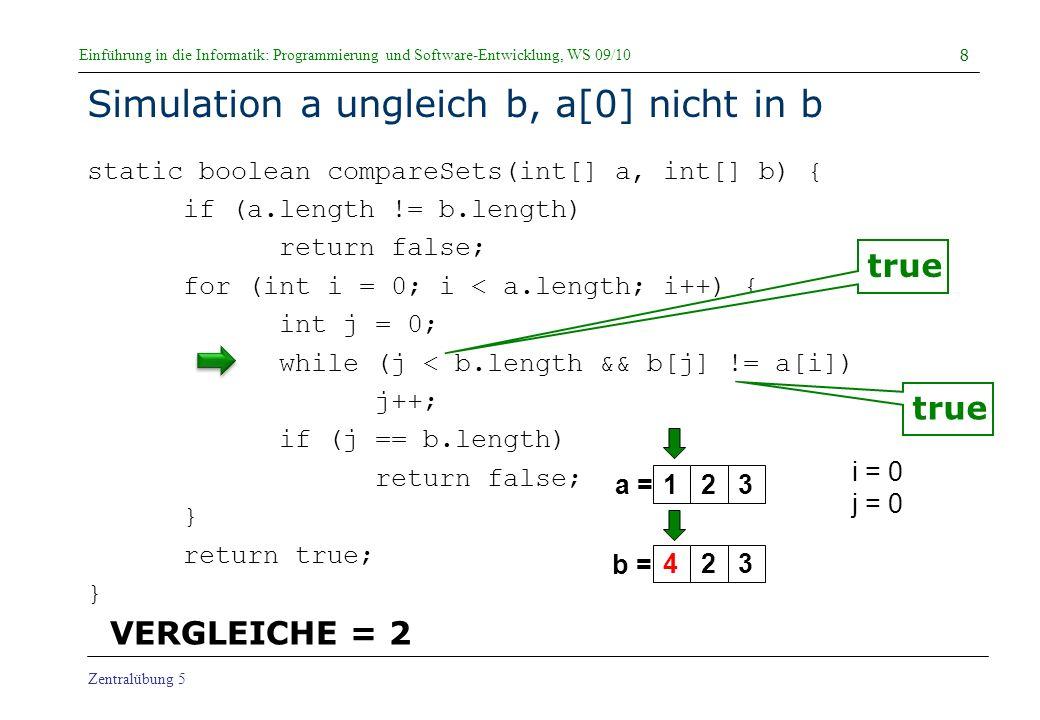 Einführung in die Informatik: Programmierung und Software-Entwicklung, WS 09/10 Zentralübung 5 Simulation a gleich b static boolean compareSets(int[] a, int[] b) { if (a.length != b.length) return false; for (int i = 0; i < a.length; i++) { int j = 0; while (j < b.length && b[j] != a[i]) j++; if (j == b.length) return false; } return true; } 39 a = b = i = 3 j = 0 false 123123 VERGLEICHE = 19