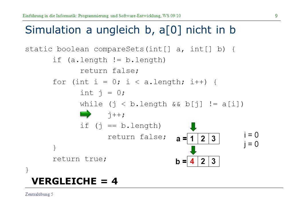 Einführung in die Informatik: Programmierung und Software-Entwicklung, WS 09/10 Zentralübung 5 Simulation a gleich b static boolean compareSets(int[] a, int[] b) { if (a.length != b.length) return false; for (int i = 0; i < a.length; i++) { int j = 0; while (j < b.length && b[j] != a[i]) j++; if (j == b.length) return false; } return true; } 20 a = b = i = 0 j = 0 123123 VERGLEICHE = 2