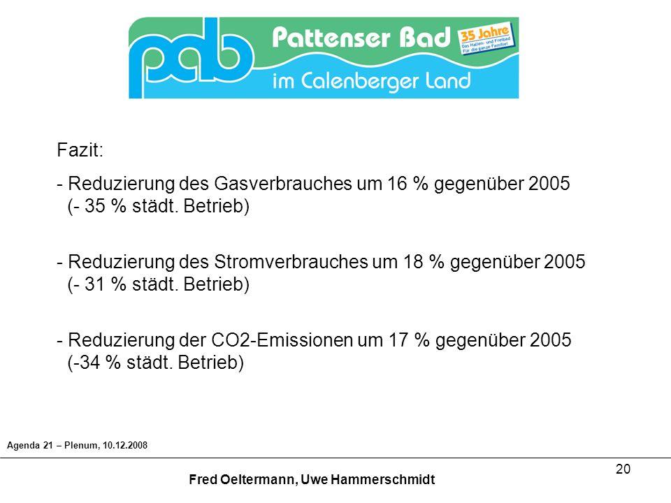20 Agenda 21 – Plenum, 10.12.2008 Fred Oeltermann, Uwe Hammerschmidt Fazit: - Reduzierung des Gasverbrauches um 16 % gegenüber 2005 (- 35 % städt. Bet