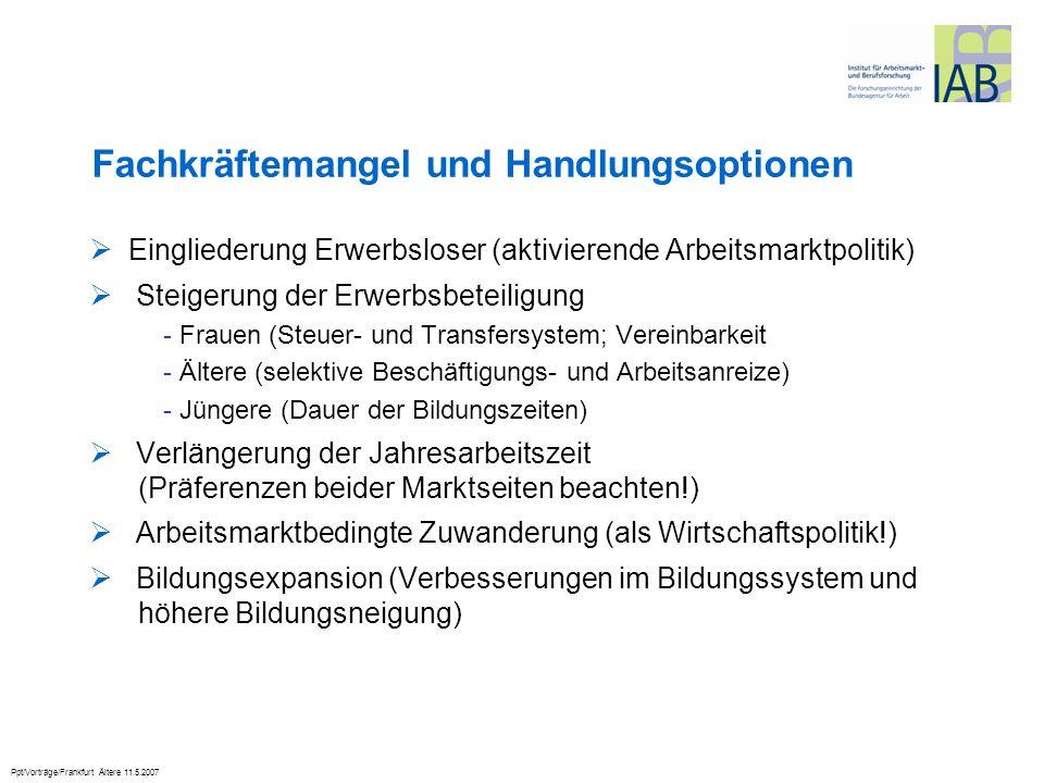 Ppt/Vorträge/Frankfurt Ältere 11.5.2007 Fachkräftemangel und Handlungsoptionen Eingliederung Erwerbsloser (aktivierende Arbeitsmarktpolitik) Steigerun