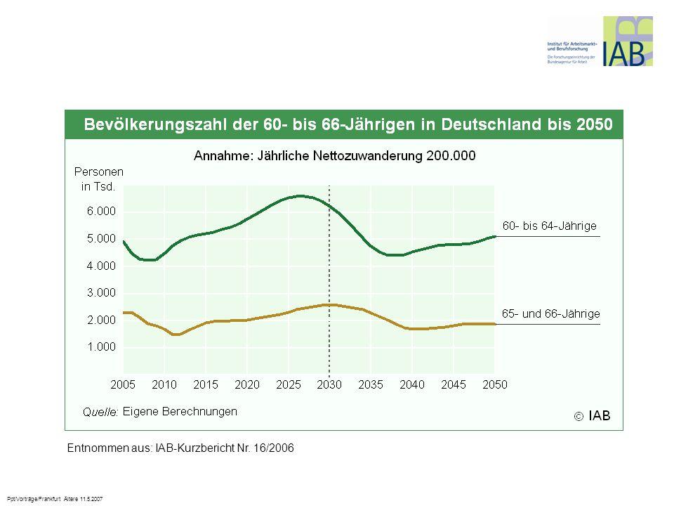 Ppt/Vorträge/Frankfurt Ältere 11.5.2007 Entnommen aus: IAB-Kurzbericht Nr. 16/2006