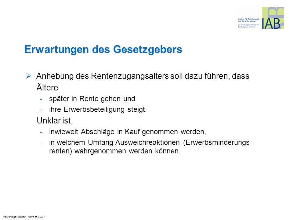 Ppt/Vorträge/Frankfurt Ältere 11.5.2007 Erwartungen des Gesetzgebers Anhebung des Rentenzugangsalters soll dazu führen, dass Ältere -später in Rente g