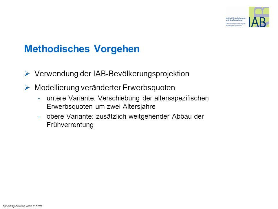 Ppt/Vorträge/Frankfurt Ältere 11.5.2007 Methodisches Vorgehen Verwendung der IAB-Bevölkerungsprojektion Modellierung veränderter Erwerbsquoten -untere